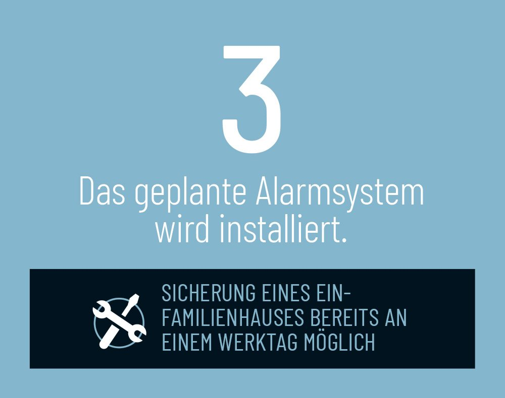 Alarmsystem - Salzer Security Systems