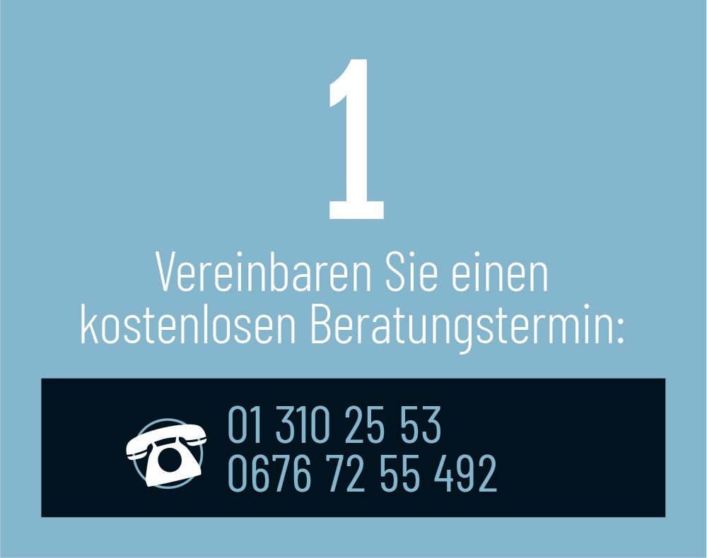 Beratungstermin - Salzer Security Systems